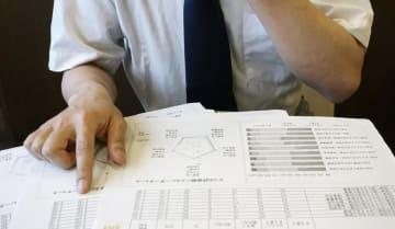 学校平均が異なる授業アンケート結果を並べる男性教諭=2019年5月15日、大阪市