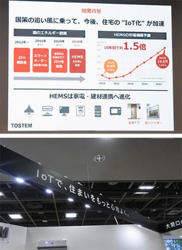 IoT・スマートホームは、従来が分かれていたカテゴリーを横断する