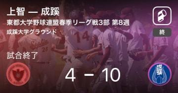 【東都大学野球連盟春季リーグ戦3部第8週】成蹊が上智に大きく点差をつけて勝利