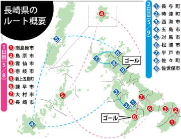 長崎県のルート概要