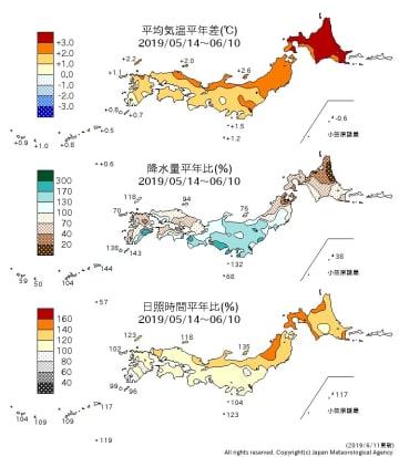 5月14日-6月10日までの気温・降水量・日照時間(平年値との比較)出典=気象庁ホームページ