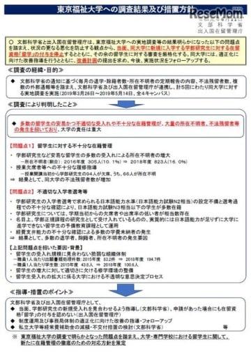 東京福祉大学への調査結果および措置方針