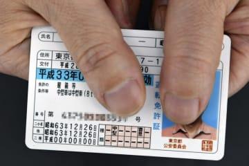 現行の運転免許証