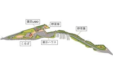 県園芸体験施設「園芸LABOの丘」の完成予想図(福井県提供)