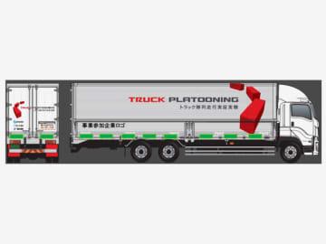 今回、新東名で実証実験に使う車両は全長約12mで、写真のようなペイントのトラックで走る。