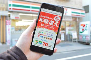 6月14~30日の期間で開催されるメルペイの「日本全国まるっと半額ポイント還元キャンペーン」の還元条件は「あと払い」