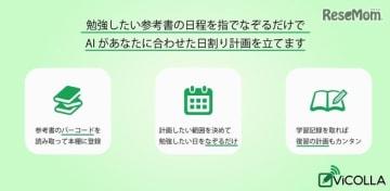 勉強計画アプリ「ViCOLLA」