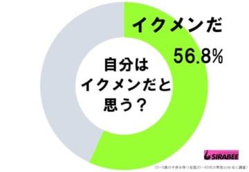 里田まい、第2子出産を報告 夫・田中将大のイクメンぶりに「とにかく頼もしい!」