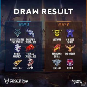 「AWC 2019」グループステージのグループ分け