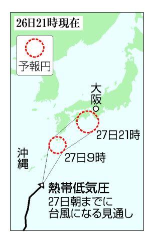 熱帯低気圧の予想進路(26日21時現在)