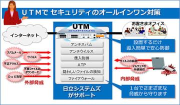 「サイバーセキュリティ・スターターパック」の概要図