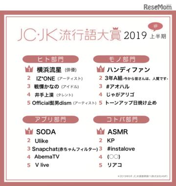JC・JK流行語大賞2019年上半期