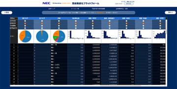 「多目的予測分析」画面イメージ