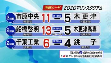 夏の高校野球千葉大会 7月12日試合結果(2回戦・ZOZOマリンスタジアム)