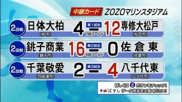夏の高校野球千葉大会 7月13日試合結果(2回戦・ZOZOマリンスタジアム)