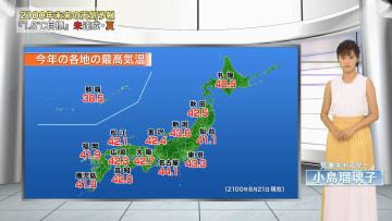 環境省が公開した「2100年 未来の天気予報」の一場面。女性はタレントの小島瑠璃子さん(同省提供)