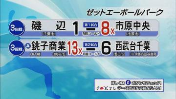 夏の高校野球千葉大会 7月17日試合結果(3回戦・ゼットエーボールパーク)