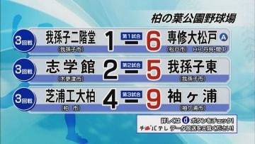 夏の高校野球千葉大会 7月17日試合結果(3回戦・柏の葉公園野球場)