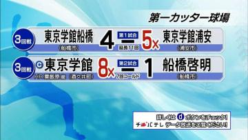 夏の高校野球千葉大会 7月18日試合結果(3回戦・第一カッター球場)