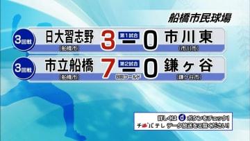 夏の高校野球千葉大会 7月18日試合結果(3回戦・船橋市民球場)