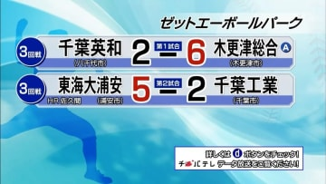 夏の高校野球千葉大会 7月18日試合結果(3回戦・ゼットエーボールパーク)
