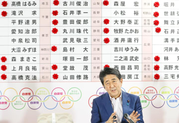 当確のバラが並ぶボードの前で、テレビ局のインタビューに答える安倍首相=21日午後10時12分、東京・永田町の自民党本部