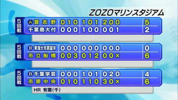 夏の高校野球千葉大会 7月21試合結果(5回戦・ZOZOマリンスタジアム)