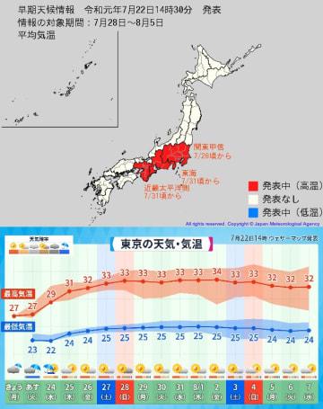 22日(月)気象庁発表「早期天候情報」出典=気象庁HP(上)/東京の天気・気温(下)