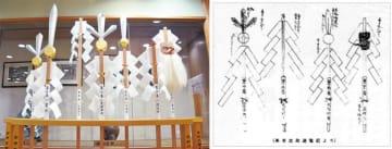 ご神宝「勅幣」復元 稲毛神社山王祭で使用【川崎市】