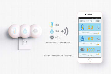 現在提案中のIoT対応の温度・湿度・CO2センサー