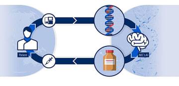 NECが進めるAIを活用したがんワクチン開発のイメージ