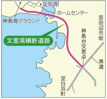 文里湾横断道路の地図
