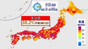 5日(月)午後3時現在の気温の分布