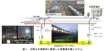 ※画像:鉄道総研