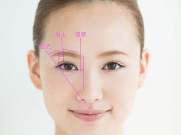 メイクのお悩みNO.1といえば眉! 眉毛の正解がわからないという方に向けて、超基本の眉毛の描き方を教えてもらいました。