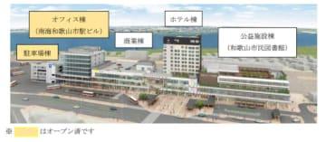 キーノ和歌山の完成イメージ(南海電気鉄道発表資料より)