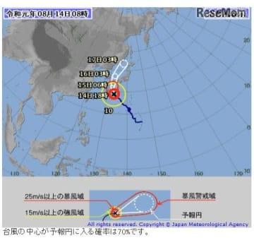 2019年8月14日午前8時50分現在の台風10号の経路図