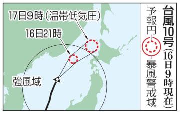 台風10号の予想進路(16日9時現在)