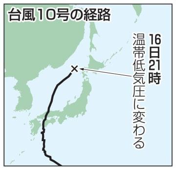 台風10号の経路(温帯低気圧)