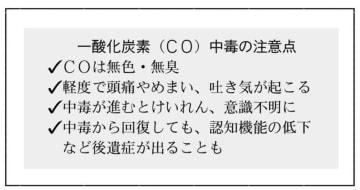 一酸化炭素中毒の注意点