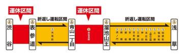 渋谷~表参道駅間と青山一丁目~溜池山王駅間が運休(東京メトロの発表資料より)
