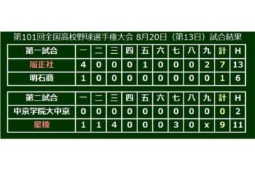 星稜が中京学院大中京を9-0で下し決勝進出