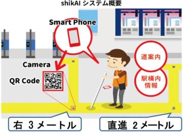 shikAIシステム概要 画像:東京メトロ