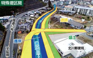 延岡市北川町曽立地区の堤防整備のイメージ図(延岡市提供、一部加工)