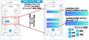 ANAHDとニューロスペース、時差ボケ調整アプリの社外トライアル実施