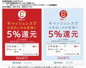 キャッシュレス決済のポイント還元制度で、登録店の店頭に掲示するポスターのサンプル(経産省提供)
