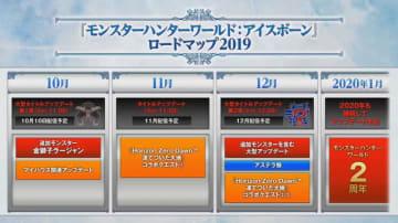 『モンハン:アイスボーン』追加モンスター含む「無料大型アップデート第2弾」が12月配信!19年内ロードマップも公開