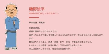 Fuji Television Network / Via sazaesan.jp