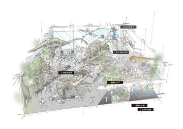 恐竜博物館の常設展示室のイメージ図(長崎市教委恐竜博物館準備室提供)