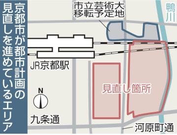 京都市が都市計画の見直しを進めているエリア
